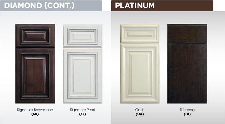 forevermark cabinet door styles va 4